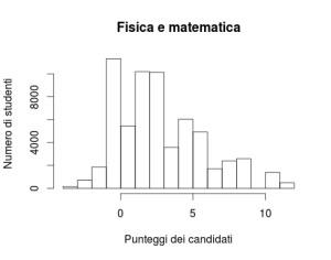fisica_matematica